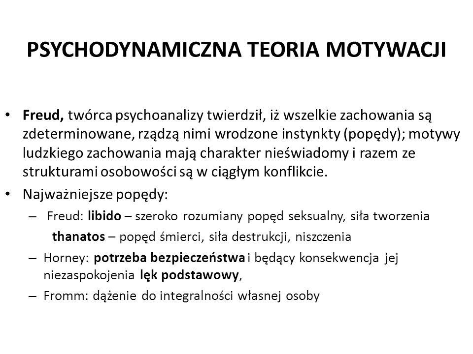 PSYCHODYNAMICZNA TEORIA MOTYWACJI Freud, twórca psychoanalizy twierdził, iż wszelkie zachowania są zdeterminowane, rządzą nimi wrodzone instynkty (pop