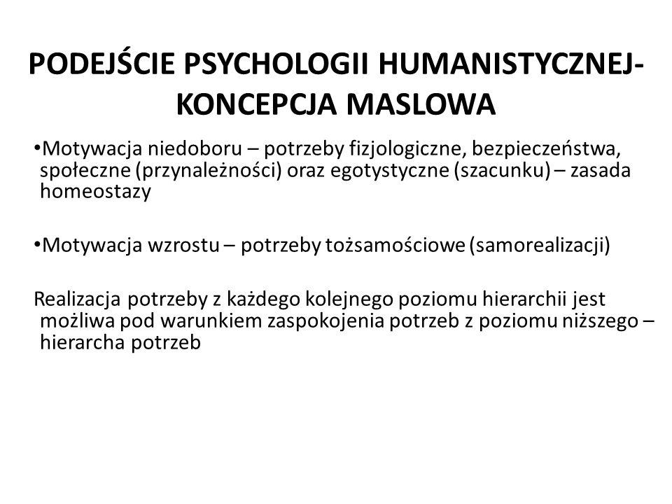 PODEJŚCIE PSYCHOLOGII HUMANISTYCZNEJ- KONCEPCJA MASLOWA Motywacja niedoboru – potrzeby fizjologiczne, bezpieczeństwa, społeczne (przynależności) oraz