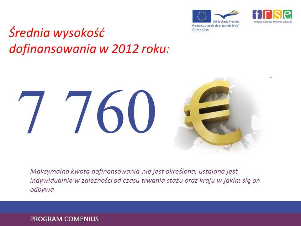 PROGRAM COMENIUS Średnia wysokość dofinansowania w 2012 roku: 7 760 Maksymalna kwota dofinansowania nie jest określona, ustalana jest indywidualnie w
