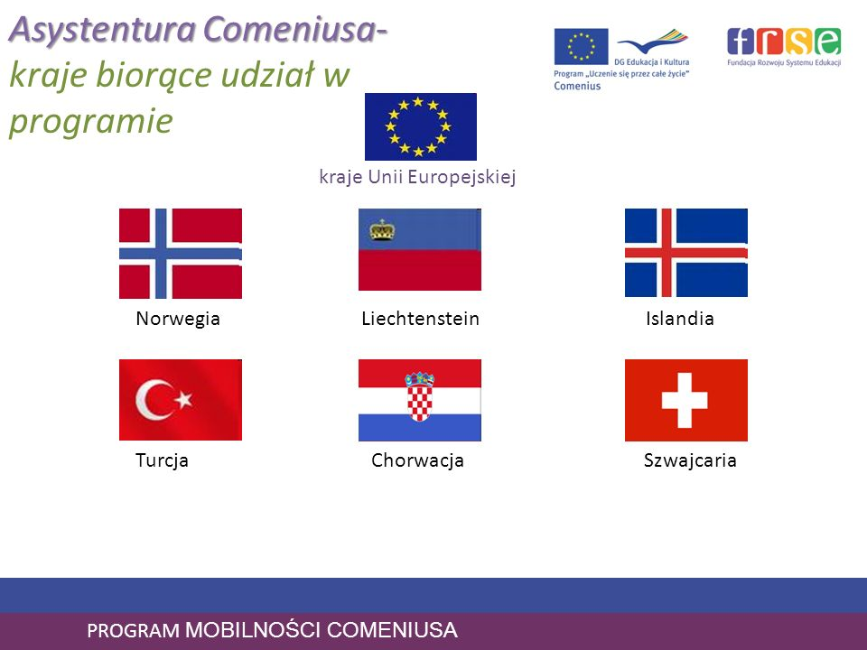 PROGRAM MOBILNOŚCI COMENIUSA kraje Unii Europejskiej Norwegia Liechtenstein Islandia Turcja Chorwacja Szwajcaria Asystentura Comeniusa- Asystentura Co