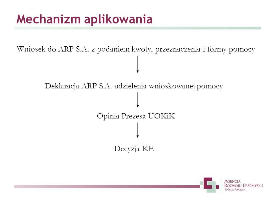 Mechanizm aplikowania Wniosek do ARP S.A. z podaniem kwoty, przeznaczenia i formy pomocy Deklaracja ARP S.A. udzielenia wnioskowanej pomocy Opinia Pre