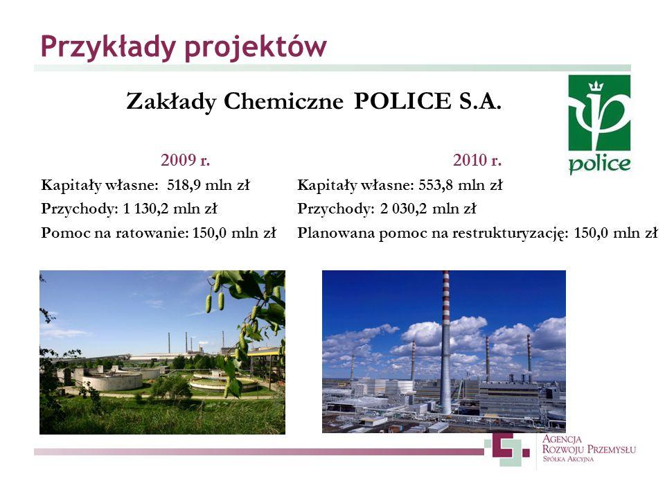 Przykłady projektów Zakłady Chemiczne POLICE S.A. 2009 r. Kapitały własne: 518,9 mln zł Przychody: 1 130,2 mln zł Pomoc na ratowanie: 150,0 mln zł 201