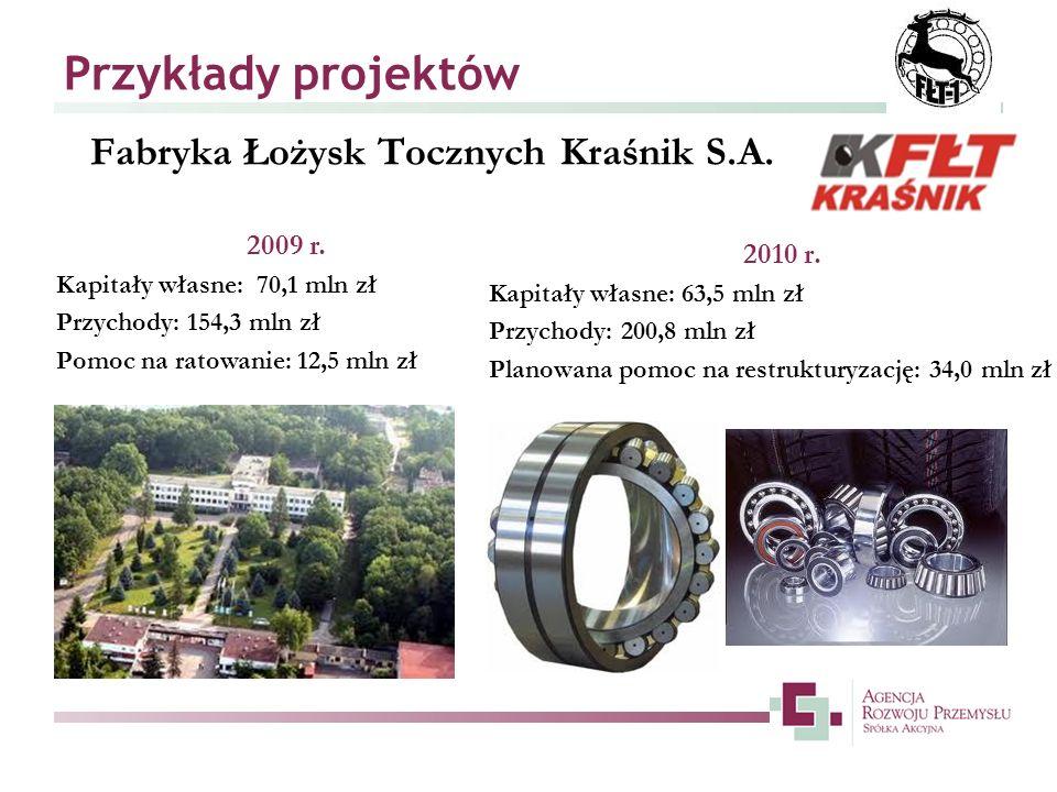 Przykłady projektów Fabryka Łożysk Tocznych Kraśnik S.A. 2009 r. Kapitały własne: 70,1 mln zł Przychody: 154,3 mln zł Pomoc na ratowanie: 12,5 mln zł