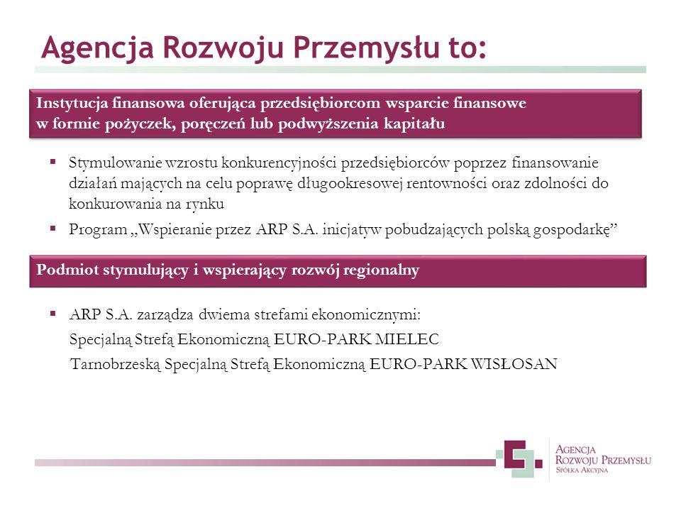 Agencja Rozwoju Przemysłu to: Podmiot stymulujący i wspierający rozwój regionalny ARP S.A. zarządza dwiema strefami ekonomicznymi: Specjalną Strefą Ek