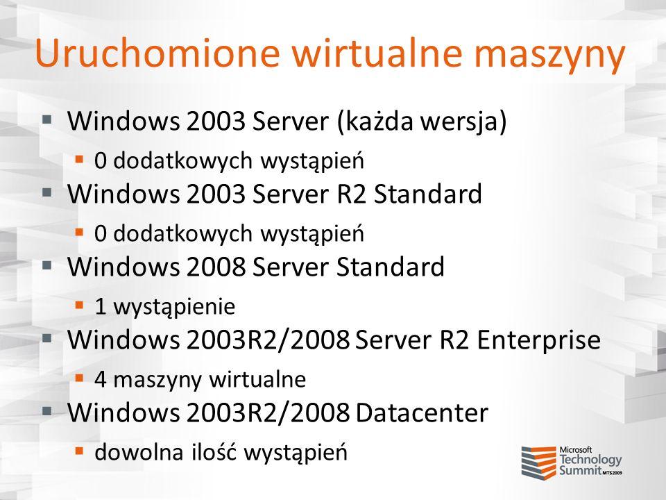 Enterprise Server vs CAL Enterprise Server nie wymaga Enterprise CAL Enterprise Server – określa możliwości serwera np: obsługiwana pamięć i ilość procesorów, możliwość instalacji clustra Enterprise CAL - to możliwość korzystania z dodatkowej funkcjonalności serwera np.