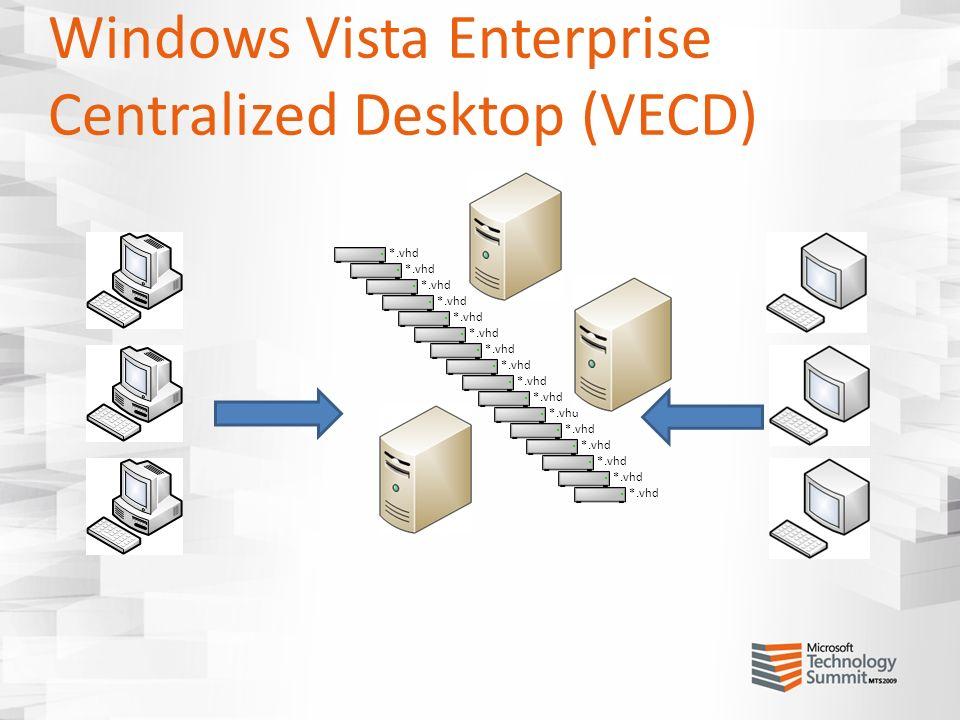 Windows Vista Enterprise Centralized Desktop (VECD) Wirtualizacja stacji roboczych na skalę masową Windows Vista Enterprise Centralized Desktop for Software Assurance (dla PCtów) wymagana licencja na system na stacji roboczej, wymagane SA, Windows Vista Enterprise Centralized Desktop (dla cienkich klientów) Nie wymagane dodatkowe licencje na system