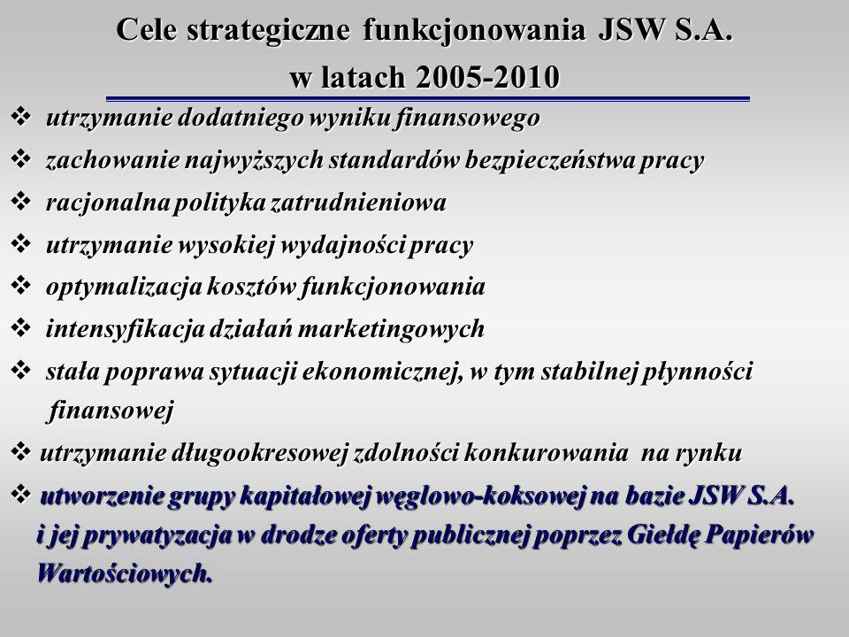 Cele strategiczne funkcjonowania JSW S.A. w latach 2005-2010 utrzymanie dodatniego wyniku finansowego utrzymanie dodatniego wyniku finansowego zachowa
