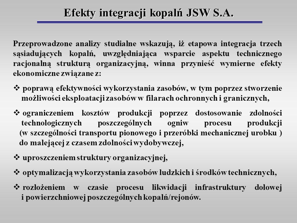 Efekty integracji kopalń JSW S.A. Przeprowadzone analizy studialne wskazują, iż etapowa integracja trzech sąsiadujących kopalń, uwzględniająca wsparci