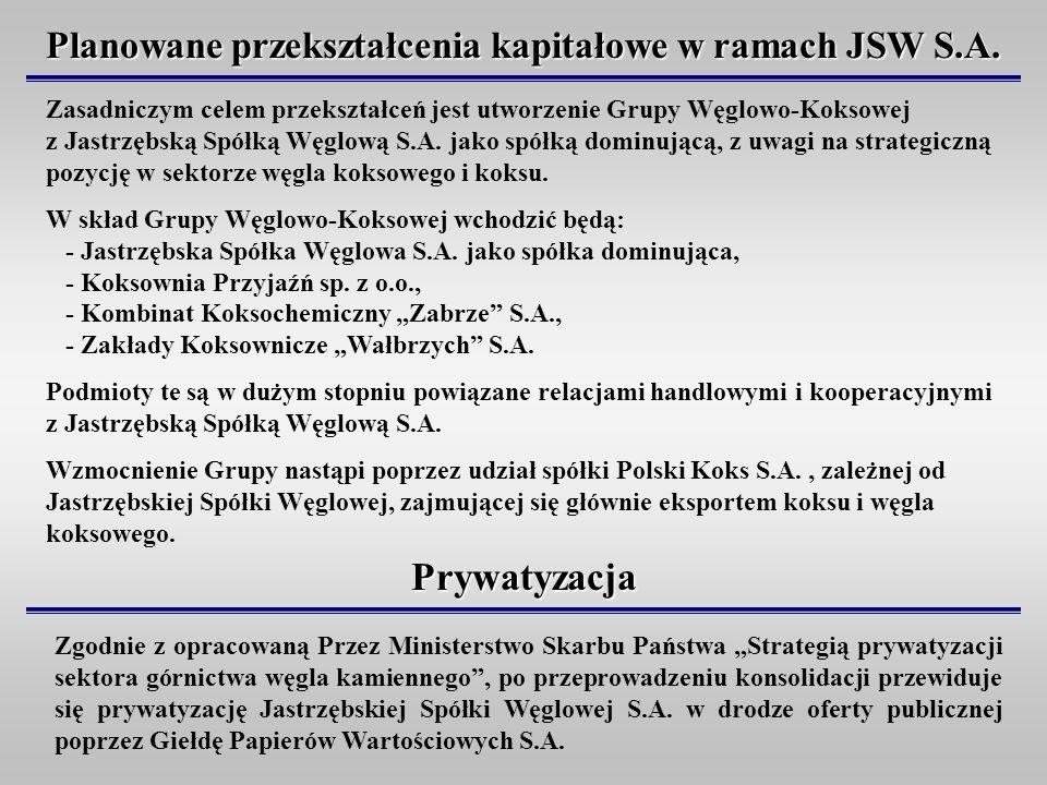 Planowane przekształcenia kapitałowe w ramach JSW S.A. Zasadniczym celem przekształceń jest utworzenie Grupy Węglowo-Koksowej z Jastrzębską Spółką Węg