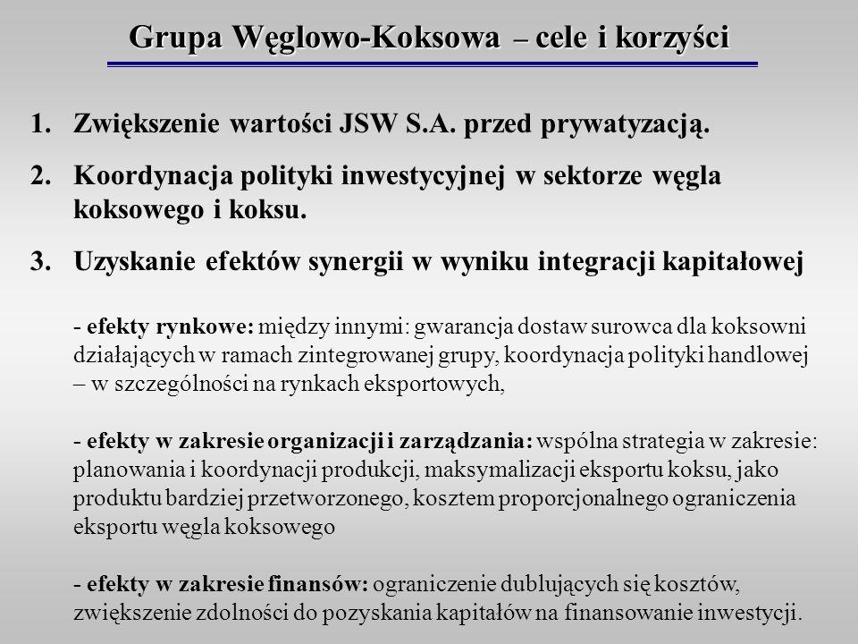 Grupa Węglowo-Koksowa – cele i korzyści 1.Zwiększenie wartości JSW S.A. przed prywatyzacją. 2.Koordynacja polityki inwestycyjnej w sektorze węgla koks