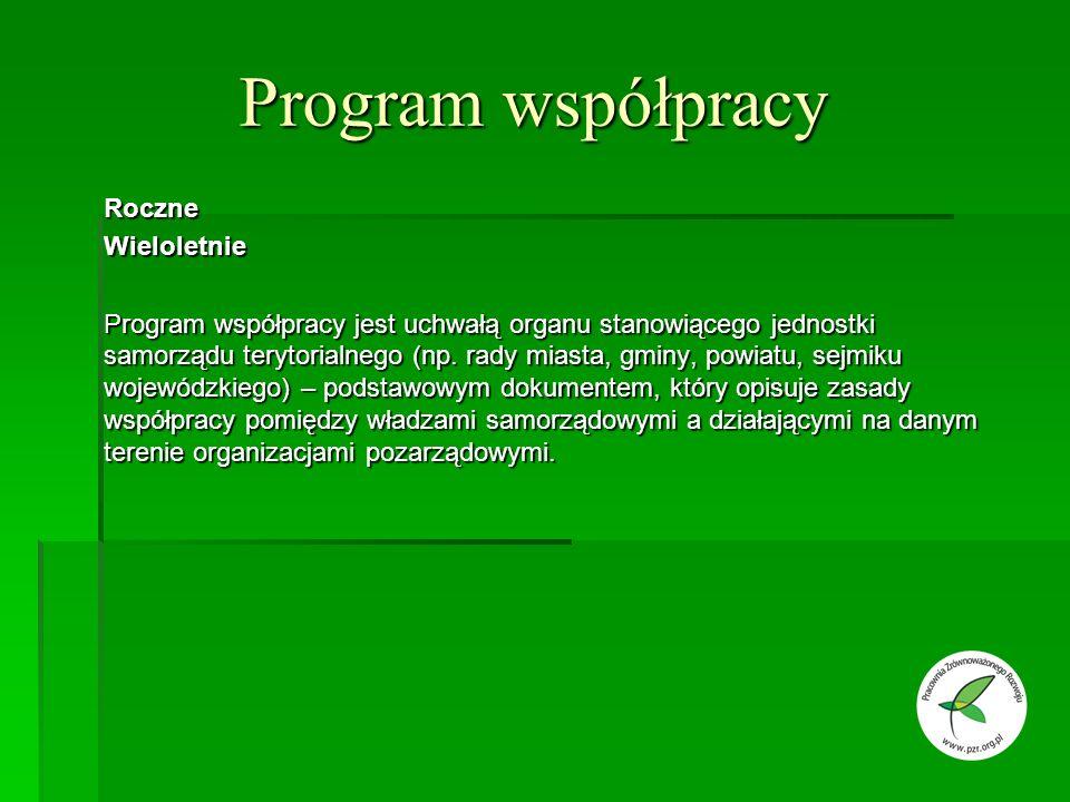 Program współpracy RoczneWieloletnie Program współpracy jest uchwałą organu stanowiącego jednostki samorządu terytorialnego (np.