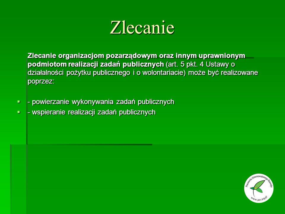 Zlecanie Zlecanie organizacjom pozarządowym oraz innym uprawnionym podmiotom realizacji zadań publicznych (art.
