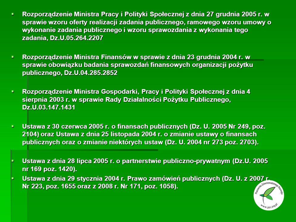 Pracownia Zrównoważonego Rozwoju www.pzr.org.pl fundacja@pzr.org.pl ul. Podgórna 50/3 87-100 Toruń
