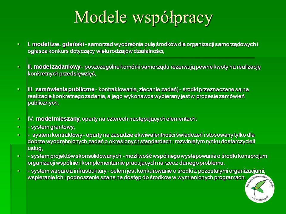 Modele współpracy I. model tzw.