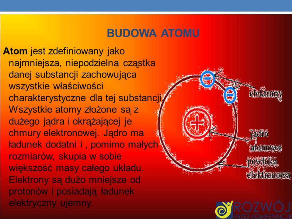 BUDOWA ATOMU Atom jest zdefiniowany jako najmniejsza, niepodzielna cząstka danej substancji zachowująca wszystkie właściwości charakterystyczne dla tej substancji.