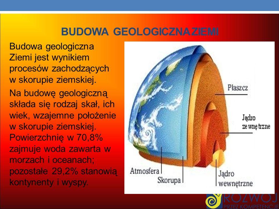 BUDOWA GEOLOGICZNA ZIEMI Budowa geologiczna Ziemi jest wynikiem procesów zachodzących w skorupie ziemskiej.