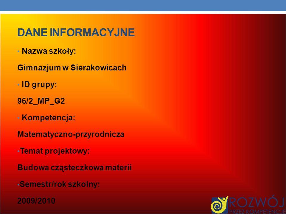 DANE INFORMACYJNE Nazwa szkoły: Gimnazjum w Sierakowicach ID grupy: 96/2_MP_G2 Kompetencja: Matematyczno-przyrodnicza Temat projektowy: Budowa cząsteczkowa materii Semestr/rok szkolny: 2009/2010