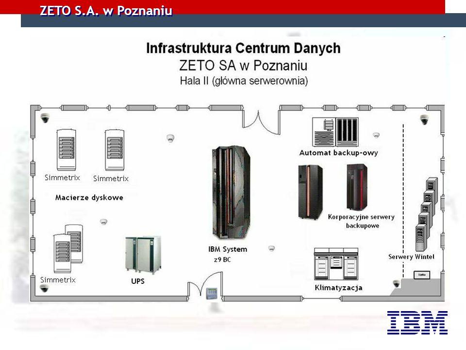 ZETO S.A. w Poznaniu