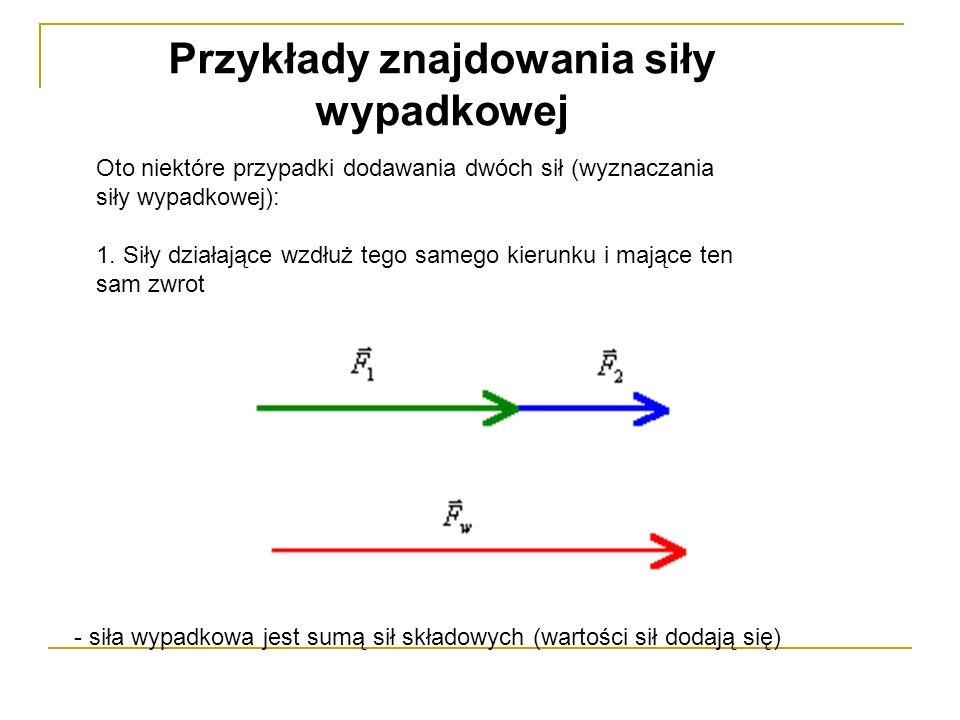 Przykłady znajdowania siły wypadkowej Oto niektóre przypadki dodawania dwóch sił (wyznaczania siły wypadkowej): 1. Siły działające wzdłuż tego samego