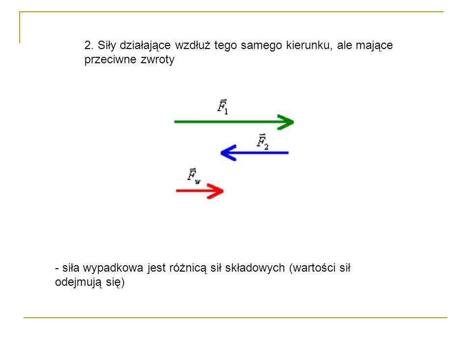 2. Siły działające wzdłuż tego samego kierunku, ale mające przeciwne zwroty - siła wypadkowa jest różnicą sił składowych (wartości sił odejmują się)