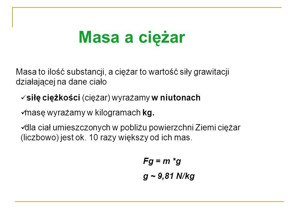 Masa a ciężar Masa to ilość substancji, a ciężar to wartość siły grawitacji działającej na dane ciało Fg = m *g g ~ 9,81 N/kg siłę ciężkości (ciężar)