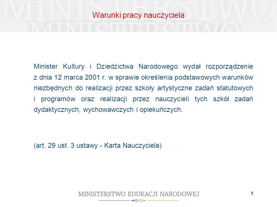 5 Minister Kultury i Dziedzictwa Narodowego wydał rozporządzenie z dnia 12 marca 2001 r.