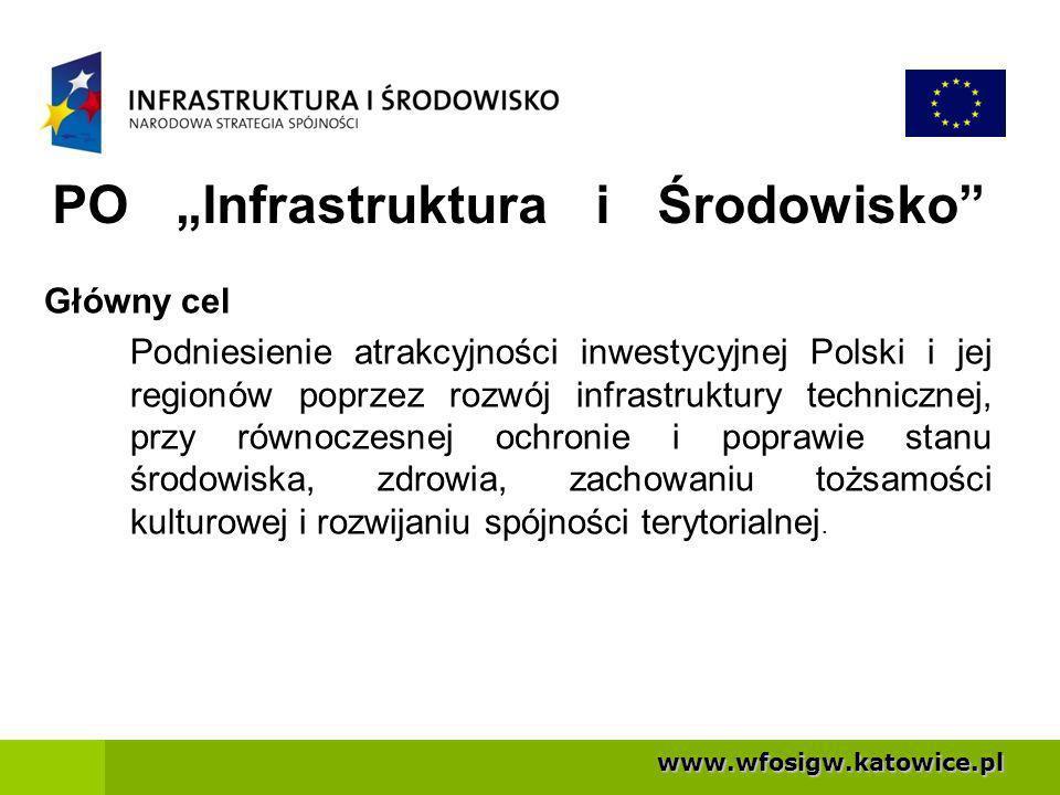 www.wfosigw.katowice.pl PO Infrastruktura i Środowisko Główny cel Podniesienie atrakcyjności inwestycyjnej Polski i jej regionów poprzez rozwój infrastruktury technicznej, przy równoczesnej ochronie i poprawie stanu środowiska, zdrowia, zachowaniu tożsamości kulturowej i rozwijaniu spójności terytorialnej.