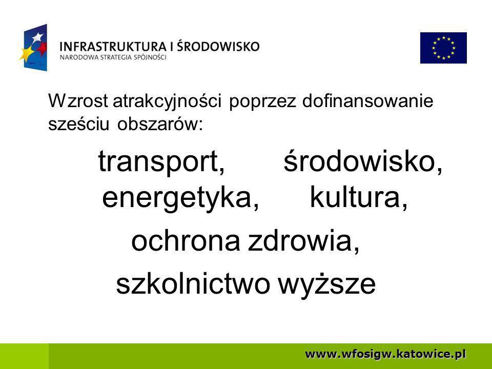 www.wfosigw.katowice.pl Efekty rzeczowe i ekologiczne Ścieki Kanalizacja sanitarna: 282,34 km Liczba nowych użytkowników:32 tys.