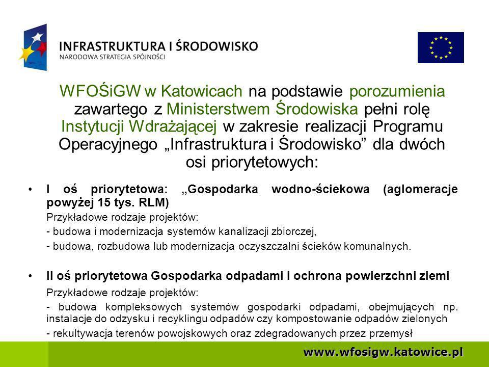 www.wfosigw.katowice.pl WFOŚiGW w Katowicach na podstawie porozumienia zawartego z Ministerstwem Środowiska pełni rolę Instytucji Wdrażającej w zakresie realizacji Programu Operacyjnego Infrastruktura i Środowisko dla dwóch osi priorytetowych: I oś priorytetowa: Gospodarka wodno-ściekowa (aglomeracje powyżej 15 tys.