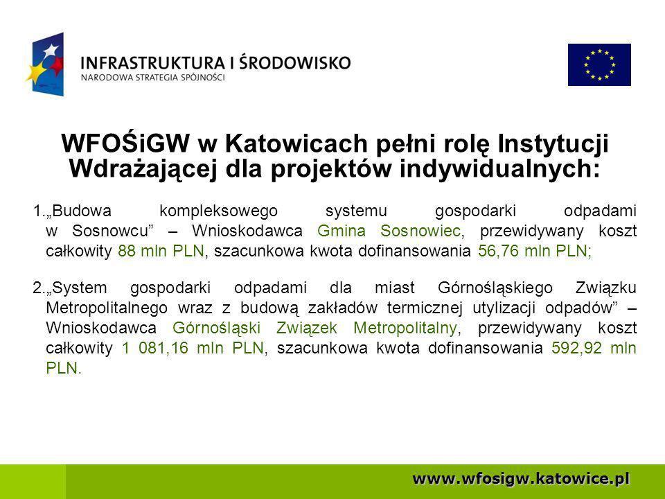 www.wfosigw.katowice.pl WFOŚiGW w Katowicach pełni rolę Instytucji Wdrażającej dla projektów indywidualnych: 1.Budowa kompleksowego systemu gospodarki odpadami w Sosnowcu – Wnioskodawca Gmina Sosnowiec, przewidywany koszt całkowity 88 mln PLN, szacunkowa kwota dofinansowania 56,76 mln PLN; 2.System gospodarki odpadami dla miast Górnośląskiego Związku Metropolitalnego wraz z budową zakładów termicznej utylizacji odpadów – Wnioskodawca Górnośląski Związek Metropolitalny, przewidywany koszt całkowity 1 081,16 mln PLN, szacunkowa kwota dofinansowania 592,92 mln PLN.