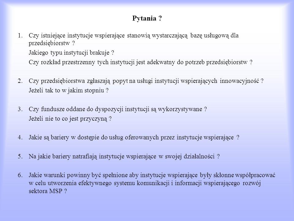 Pytania .1.