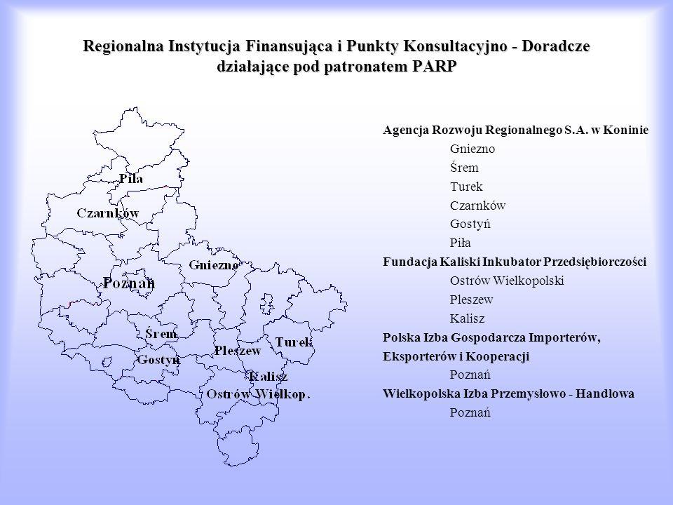 Regionalna Instytucja Finansująca i Punkty Konsultacyjno - Doradcze działające pod patronatem PARP Agencja Rozwoju Regionalnego S.A.