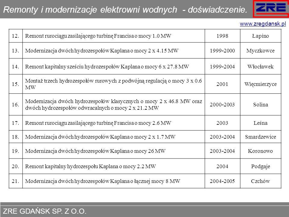 ZRE GDAŃSK SP. Z O.O. www.zregdansk.pl Remonty i modernizacje elektrowni wodnych - doświadczenie. 12.Remont rurociągu zasilającego turbinę Francisa o