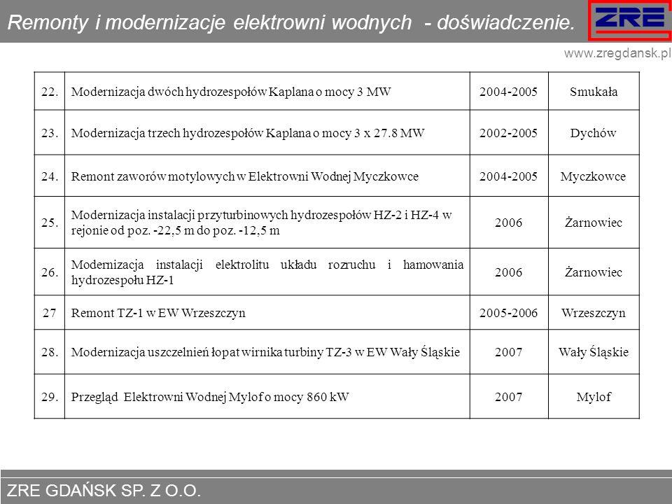 ZRE GDAŃSK SP. Z O.O. www.zregdansk.pl Remonty i modernizacje elektrowni wodnych - doświadczenie. 22.Modernizacja dwóch hydrozespołów Kaplana o mocy 3