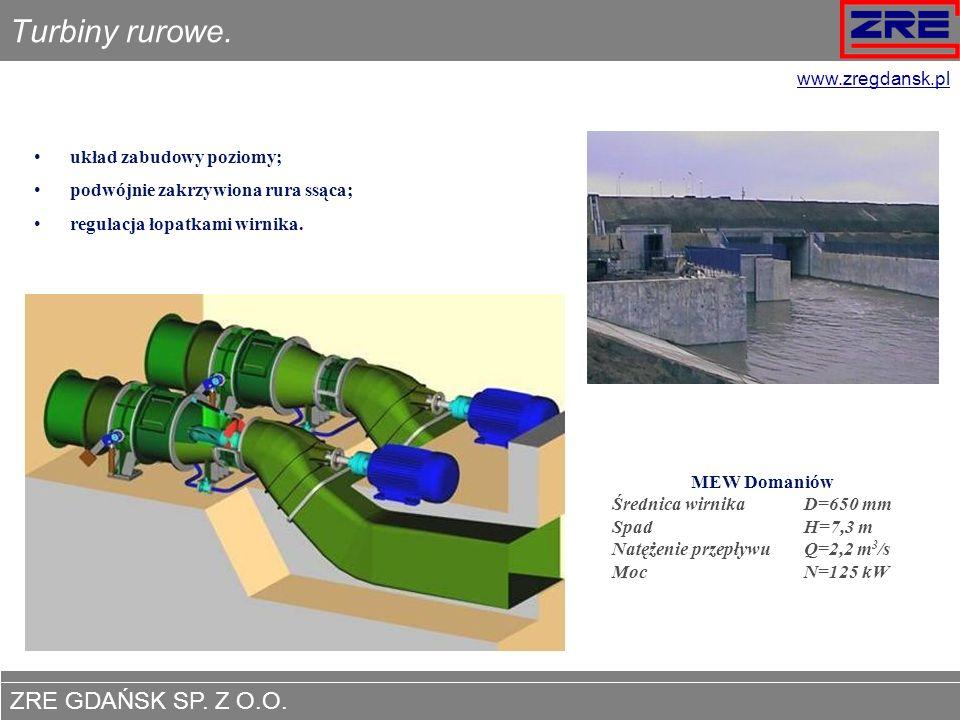 ZRE GDAŃSK SP. Z O.O. www.zregdansk.pl Turbiny rurowe. MEW Domaniów Średnica wirnika D=650 mm SpadH=7,3 m Natężenie przepływuQ=2,2 m 3 /s MocN=125 kW