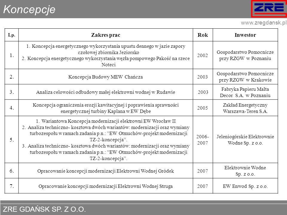 ZRE GDAŃSK SP. Z O.O. www.zregdansk.pl Koncepcje Lp. Zakres pracRokInwestor 1. 1.Koncepcja energetycznego wykorzystania upustu dennego w jazie zapory