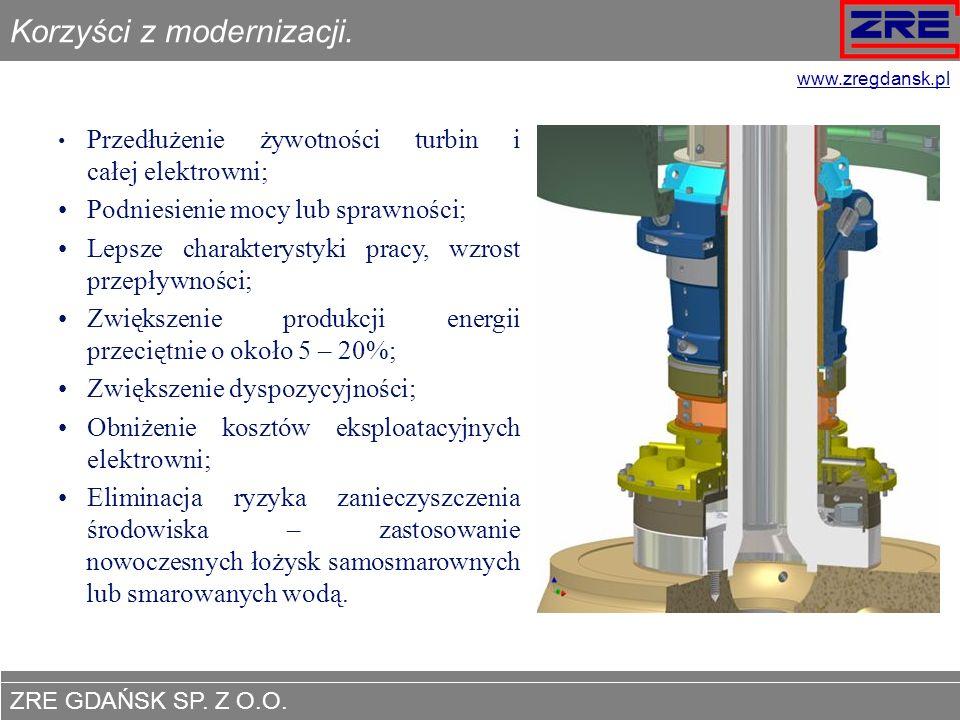 ZRE GDAŃSK SP. Z O.O. www.zregdansk.pl Korzyści z modernizacji. Przedłużenie żywotności turbin i całej elektrowni; Podniesienie mocy lub sprawności; L