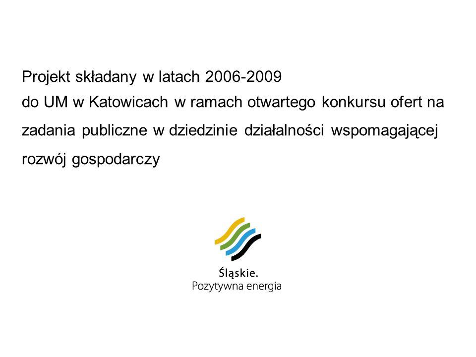 Projekt składany w latach 2006-2009 do UM w Katowicach w ramach otwartego konkursu ofert na zadania publiczne w dziedzinie działalności wspomagającej rozwój gospodarczy