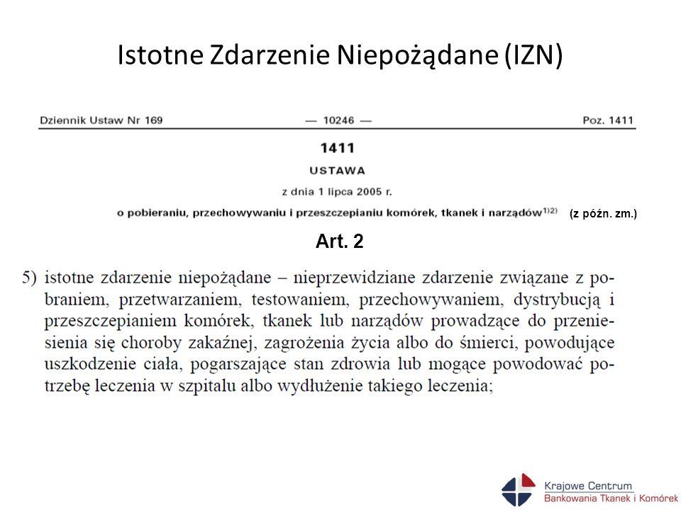 Istotne Zdarzenie Niepożądane (IZN) Art. 2 (z późn. zm.)