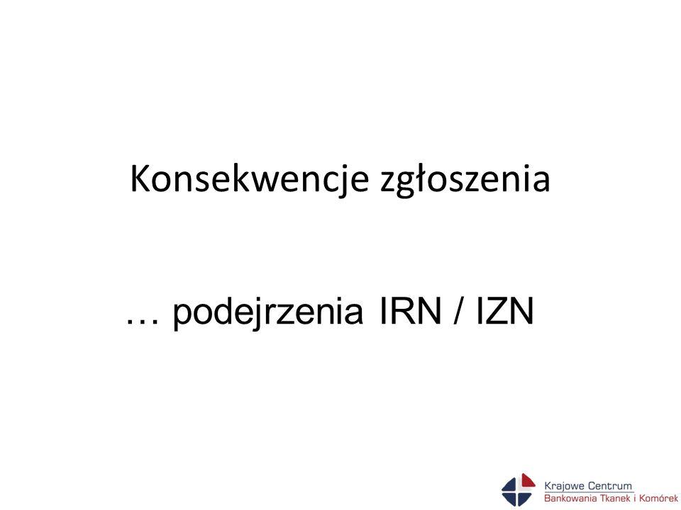Konsekwencje zgłoszenia … podejrzenia IRN / IZN