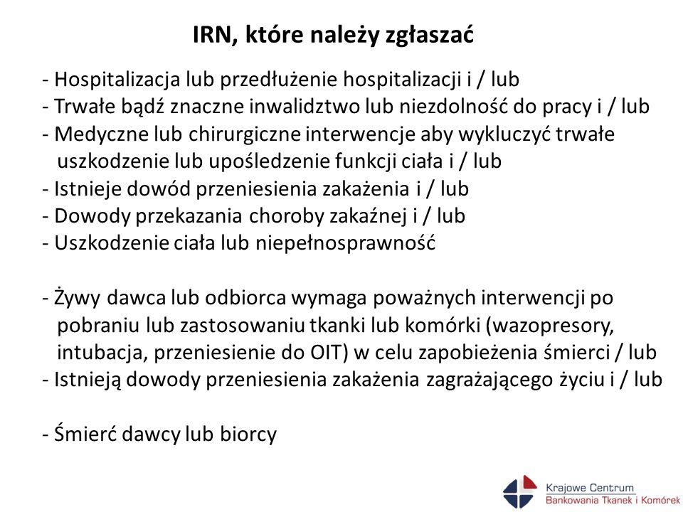 IRN, które należy zgłaszać - Hospitalizacja lub przedłużenie hospitalizacji i / lub - Trwałe bądź znaczne inwalidztwo lub niezdolność do pracy i / lub