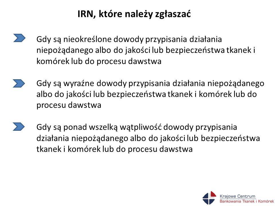 IRN, które należy zgłaszać Gdy są nieokreślone dowody przypisania działania niepożądanego albo do jakości lub bezpieczeństwa tkanek i komórek lub do p