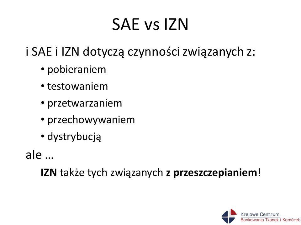 IZN vs SAE ale … … SAE dotyczy komórek i tkanek a IZN dotyczy komórek, tkanek i narządów … SAE to zdarzenia mogące spowodować szkodę u pacjentów.
