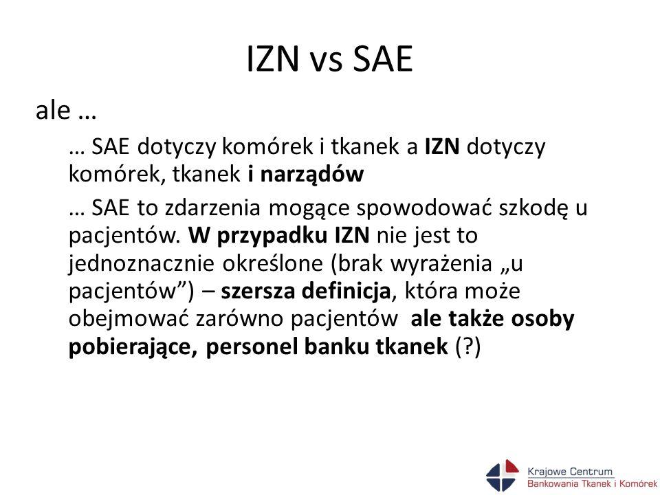 IZN vs SAE ale … … SAE dotyczy komórek i tkanek a IZN dotyczy komórek, tkanek i narządów … SAE to zdarzenia mogące spowodować szkodę u pacjentów. W pr