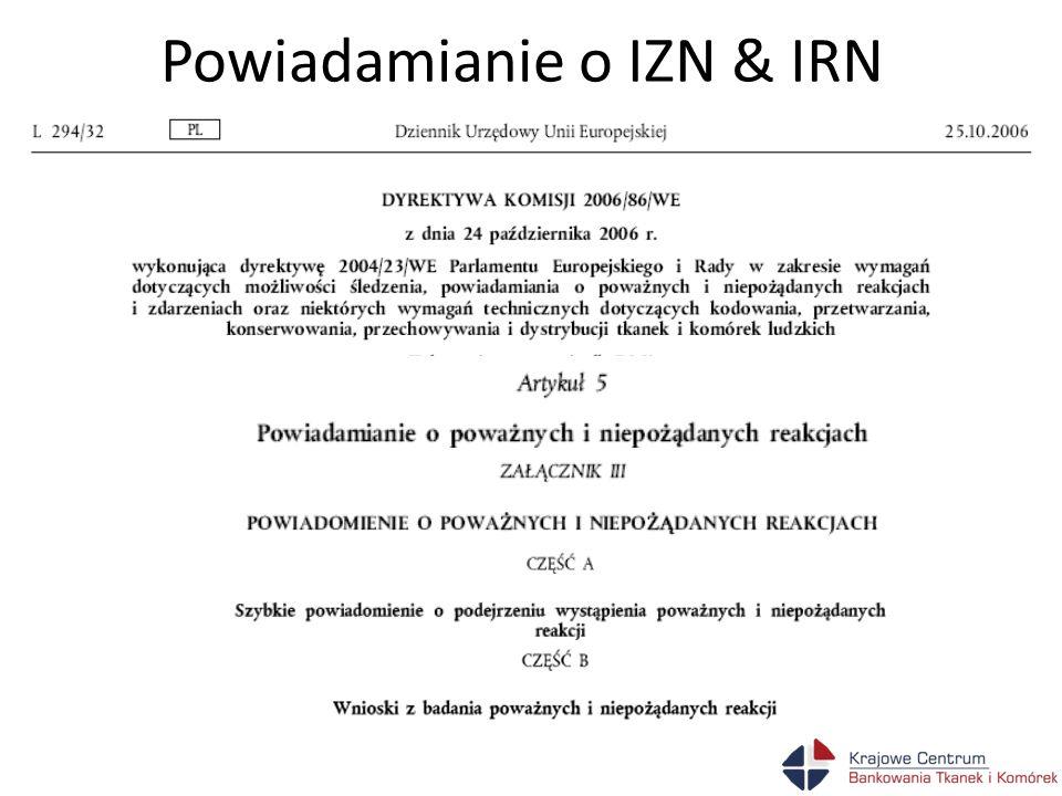 Powiadamianie o IZN & IRN