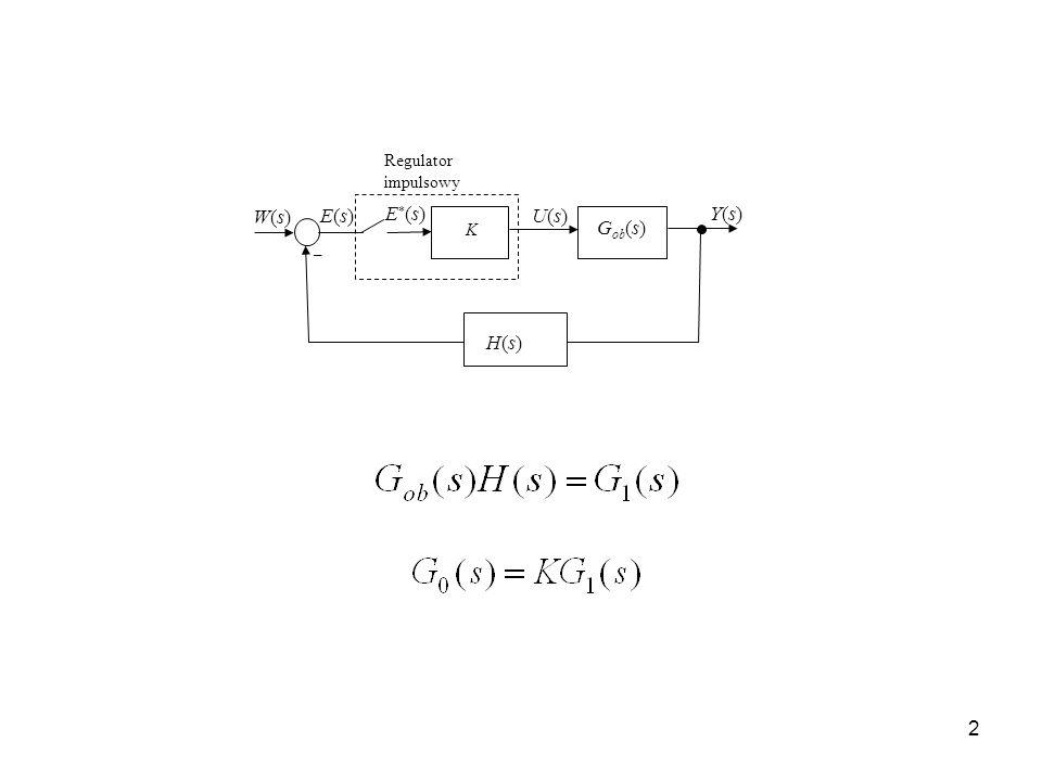 2 Y(s)Y(s) G ob (s) – W(s)W(s) E(s)E(s) U(s)U(s) E (s) Regulator impulsowy K H(s)H(s)