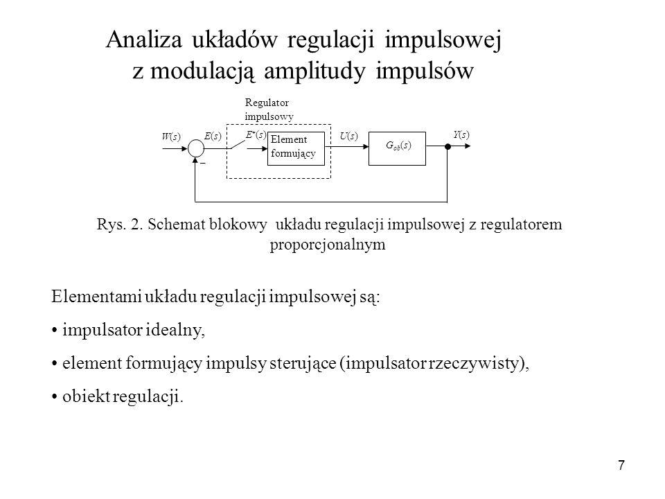 7 Rys. 2. Schemat blokowy układu regulacji impulsowej z regulatorem proporcjonalnym Y(s)Y(s) G ob (s) – W(s)W(s) E(s)E(s) U(s)U(s) E (s) Regulator imp