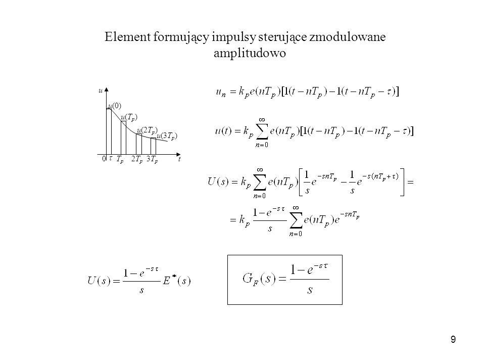 9 t0 T p 2T p 3T p u(0) u(Tp)u(Tp) u(2T p ) u(3T p ) u Element formujący impulsy sterujące zmodulowane amplitudowo