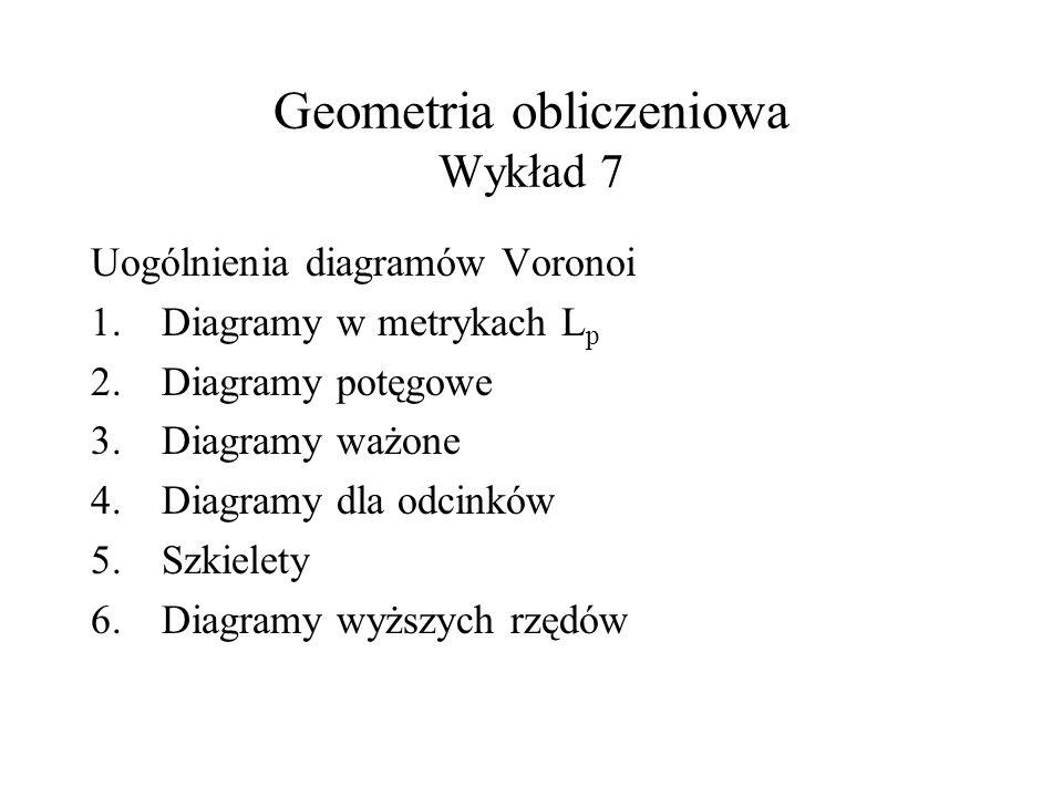 Diagramy w metrykach L p.