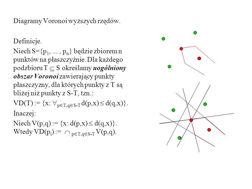k = 1k = 2k = 3 Definicja.